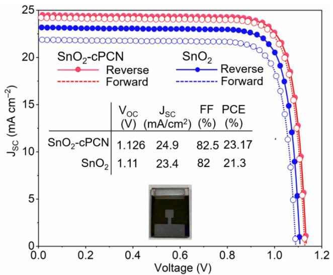 钙钛矿型太阳能电池 具有更大的晶粒尺寸和23.17%的效率